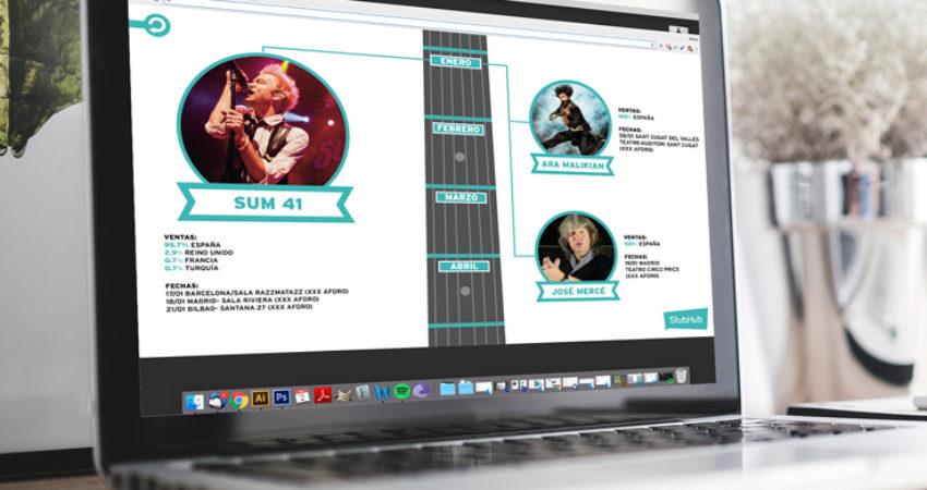 "WEB – ""Music Overview"" de StubHub"